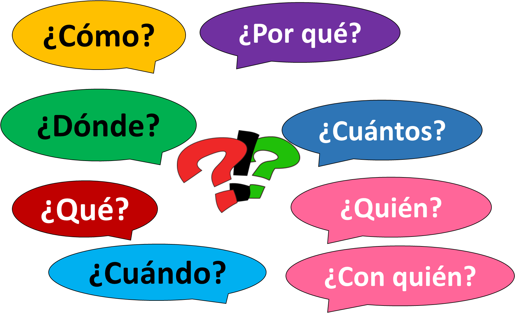 Spanish-question-words